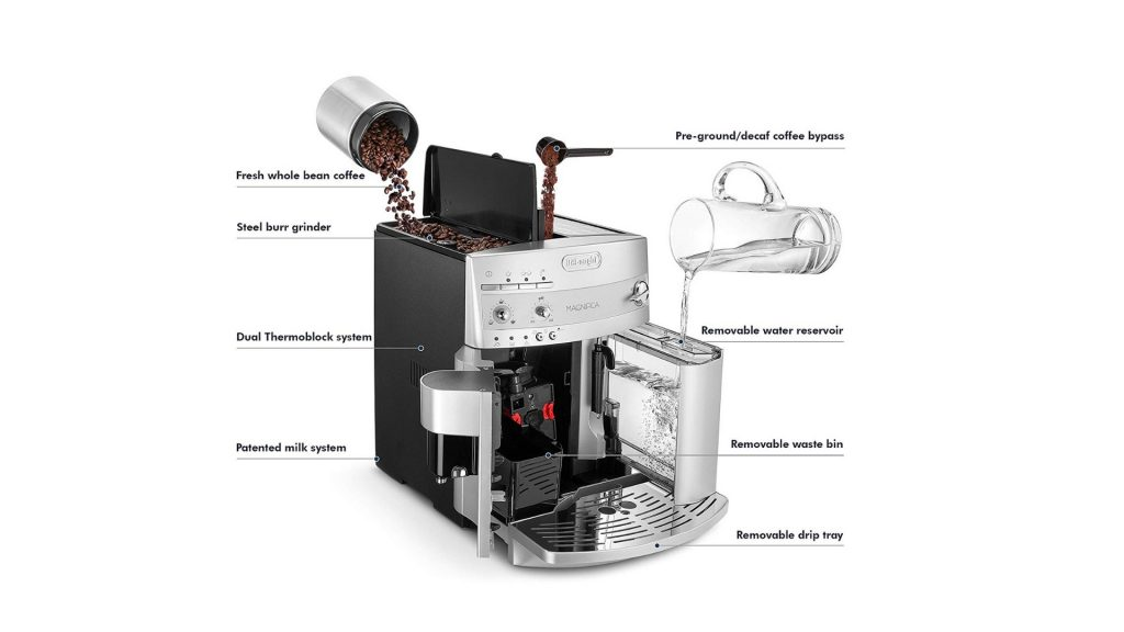Delonghi ESAM3300 Magnifica features