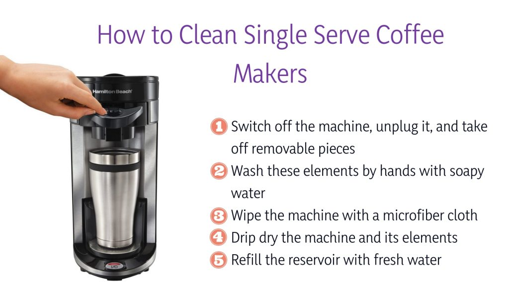 how to clean the coffee maker