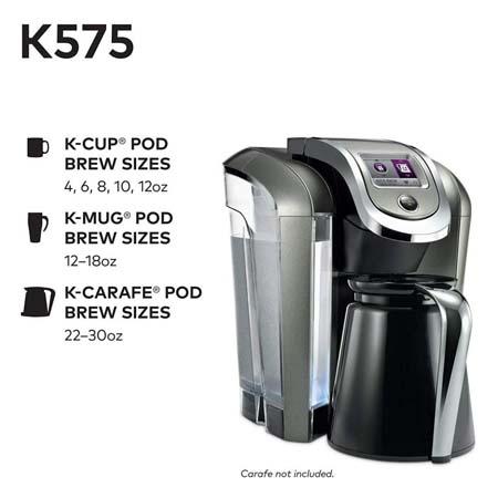 Keurig K575 Cleaning and Maintenance
