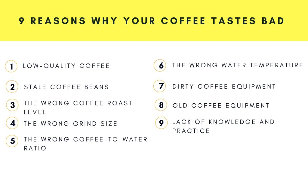 9 Reasons Why Your Coffee Tastes Bad