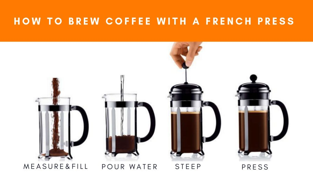 The Ultimate Guide On How To Use A French Press Coffee