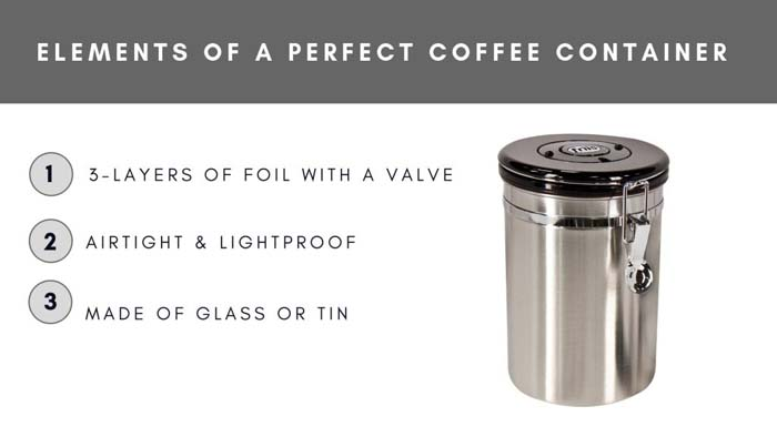 Elements of a perfect coffee container