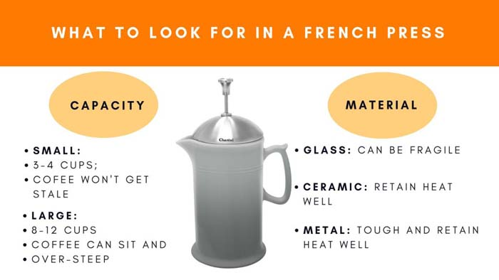What to Look for in a French Press