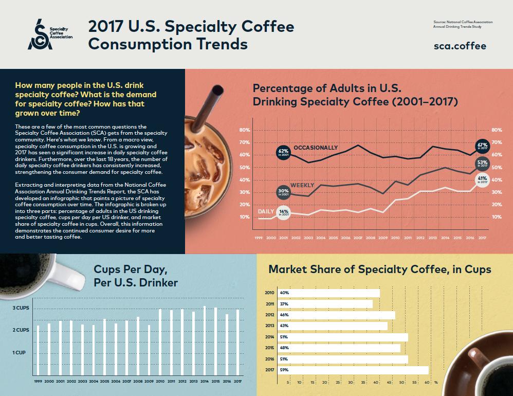 Semi-Automatic Espresso Machines Explained